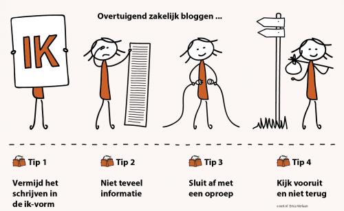 xerihome_boekbespreking_zakelijkbloggen_xeri_visual
