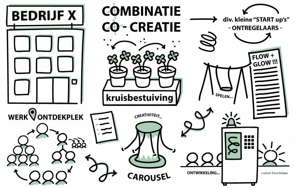 xeri | visual | illustratie | denkbeeld | bedrijf x - een ideale werk en ontdek plek | gevisualiseerd | Erica Verlaan