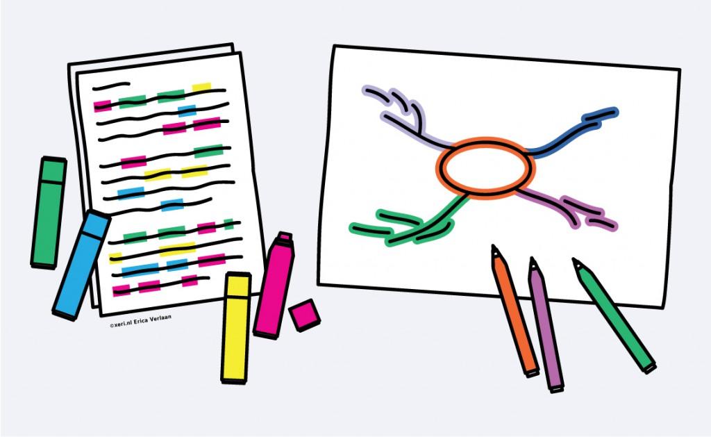 Visual | Leren Leren Methode | illustratie | drawing | Erica Verlaan